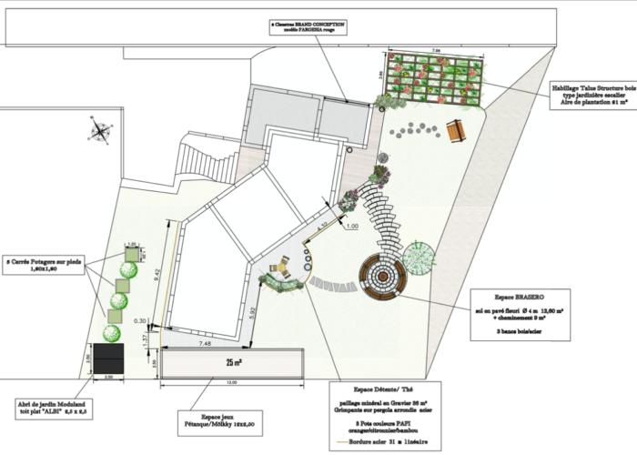plan de jardin agen